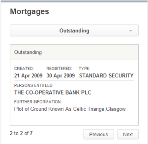 Celtic triangle mortgage