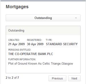 Celtic triangle mortgage