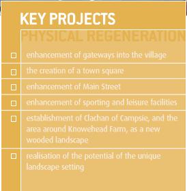 Li projects