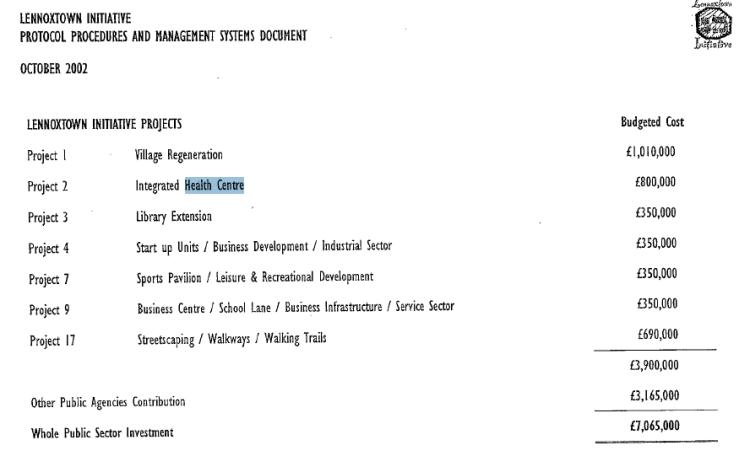 LI Project List Oct 2002