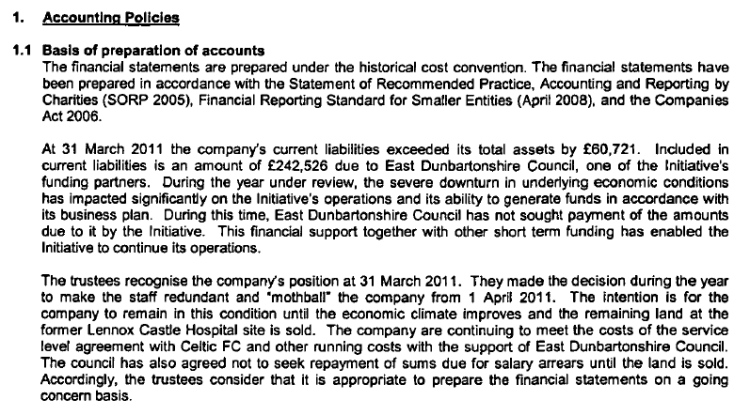 Li 2011 Accounting policies bankrupt staff sacked
