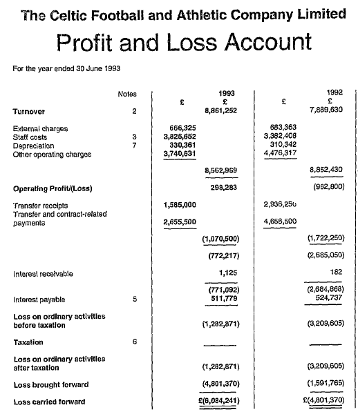Celtic Profit and Loss yr ending 30 June 1993