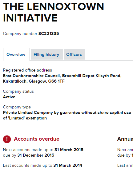 LI accounts late for 31 March 2015