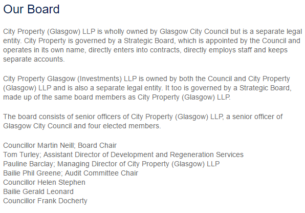 city-property-board