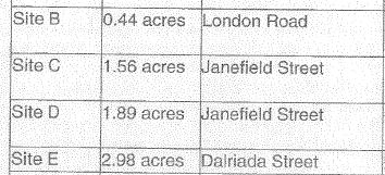 celtic-land-acreages
