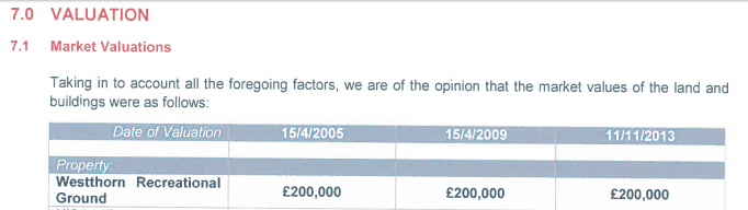 savills-westthorn-3-valuations-from-report