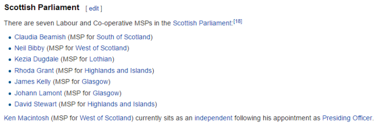 Co-op party MSPs