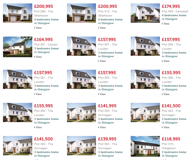 Kier Homes house prices