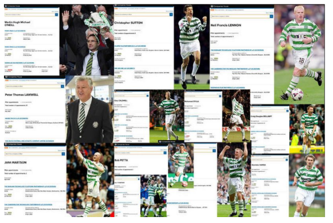 Celtic tax Avoidance hall of fame