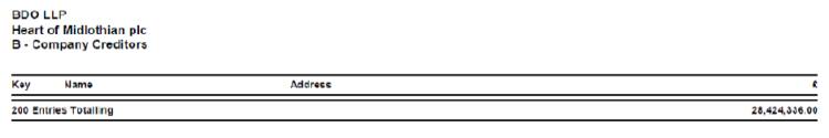 BDO Creditor Total