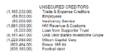 hearts unsecured creditors