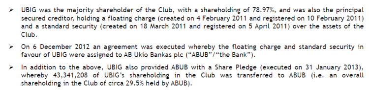 Transfer of shares between UBIG and Ukio